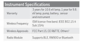 UltraRAE 3000 Portable Handheld Compound Specific VOC Monitor (Model  PGM-7360)